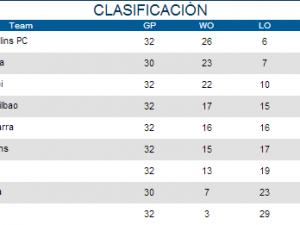 Sant Boi DH termina 3º en la Liga Nacional 2013